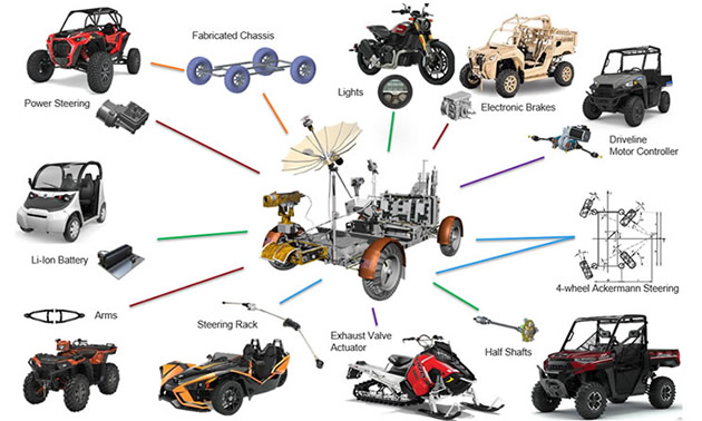 Graphic showing how LRV was pieced together from other Polaris vehicles.